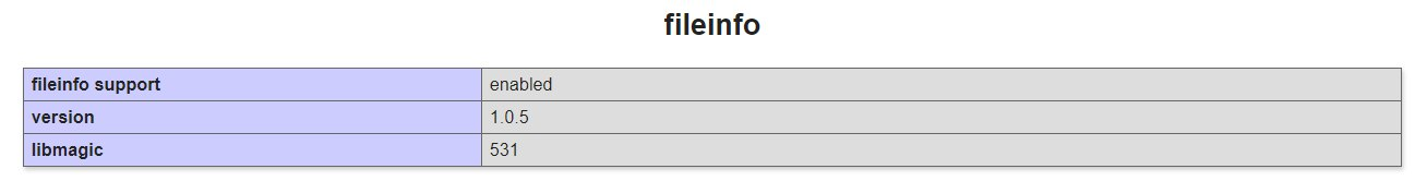 Posts won't be shared because of missing the required Fileinfo extension