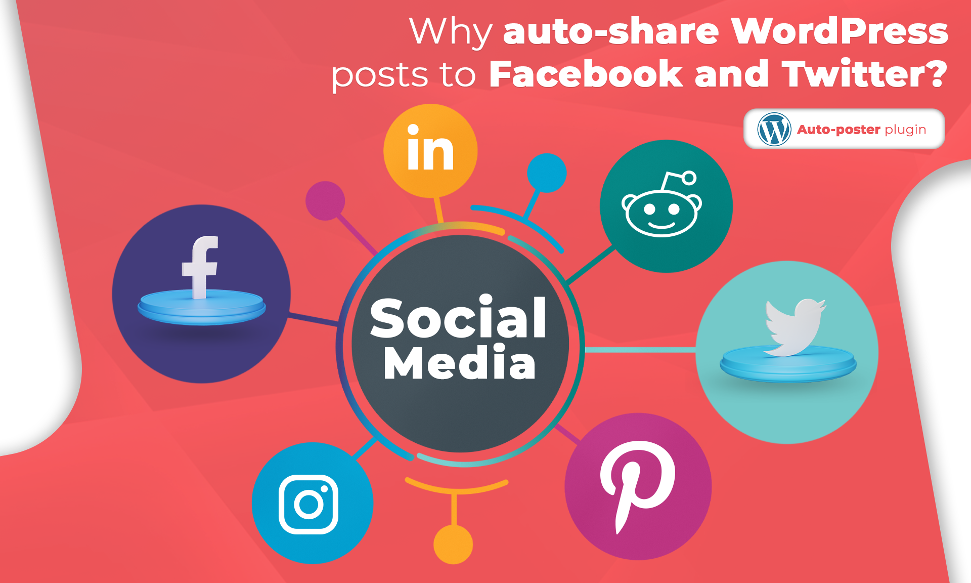 Why You Should Auto-Share WordPress Posts to Facebook and Twitter?